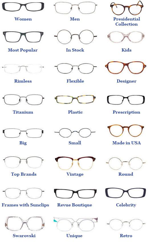 Eyeglass Frame Types : Prescription Glasses - High Quality Designer, Online