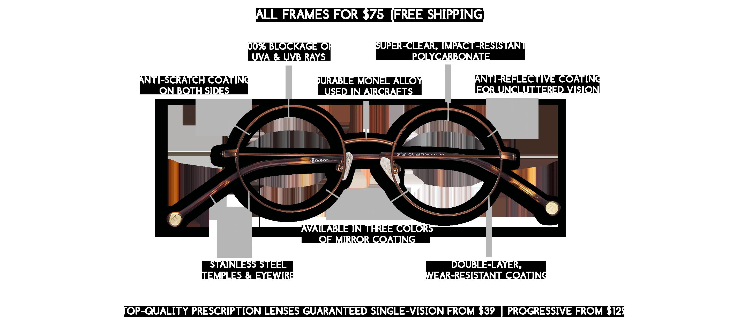 af71a44ec1ee Eyeglasses Frames